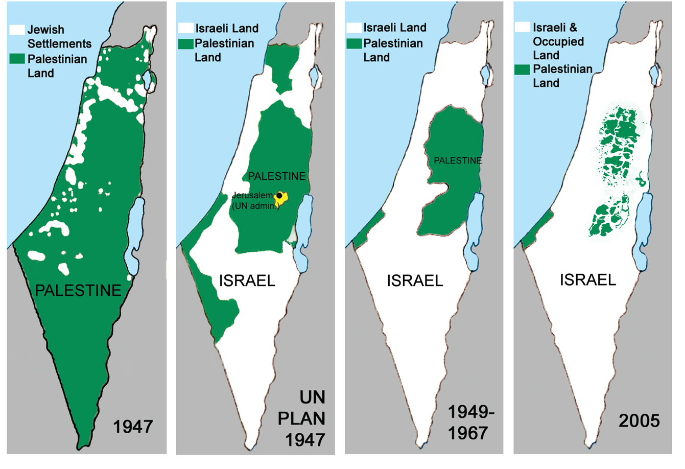 Image result for Israel occupation